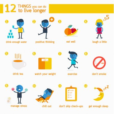 Infographic 12 things you can do to live longer.