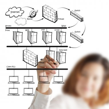 businesswoman drawing internet system diagram