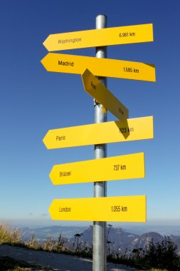 directions and distances sign in austrian Alps, Salzburg