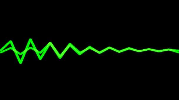 Audio hullámok