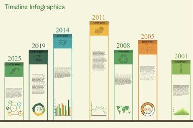Timeline Ecology Infographics