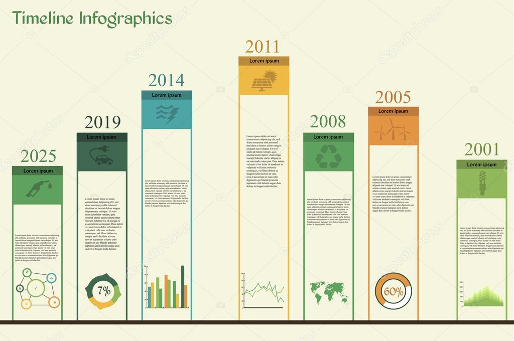 Timeline Ecology Infographics