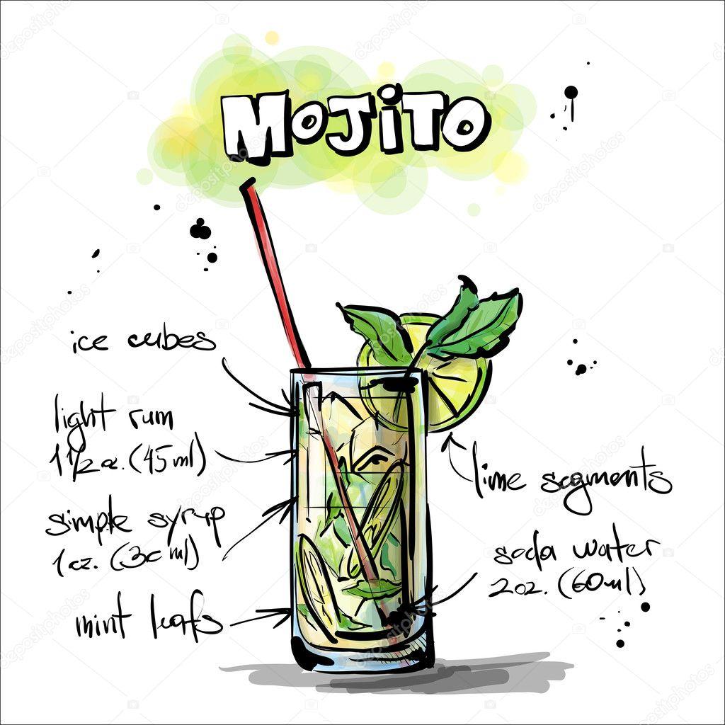 Hand drawn illustration of cocktail. MOJITO