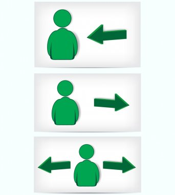 Green Signs.The direction of movement of