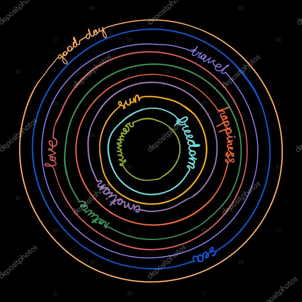 Illustration with words in concentric circles