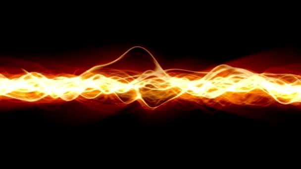 Dinamikus energiaáramlás
