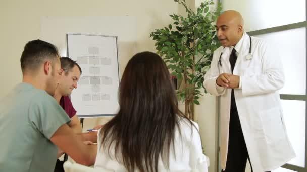 Orvosi csapat értekezlet