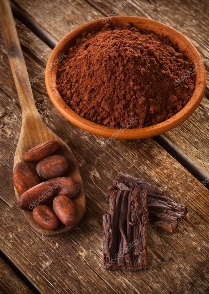 El cacao chatrooms