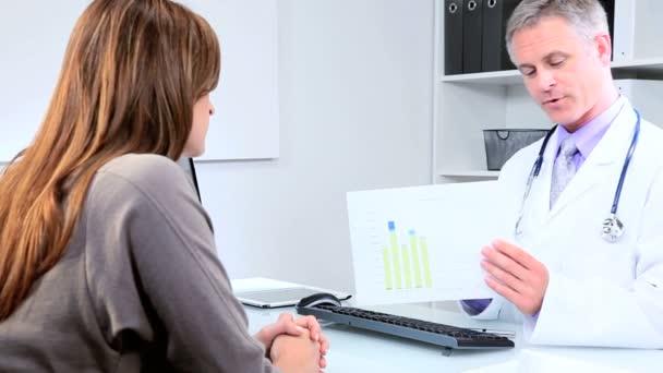 setkání lékař a farmaceutické zástupce