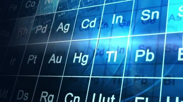 Elementos cg movimiento grfico tabla peridica cientfica vdeo cg movimiento animacin grfica movimiento sobre tabla peridica urtaz Gallery