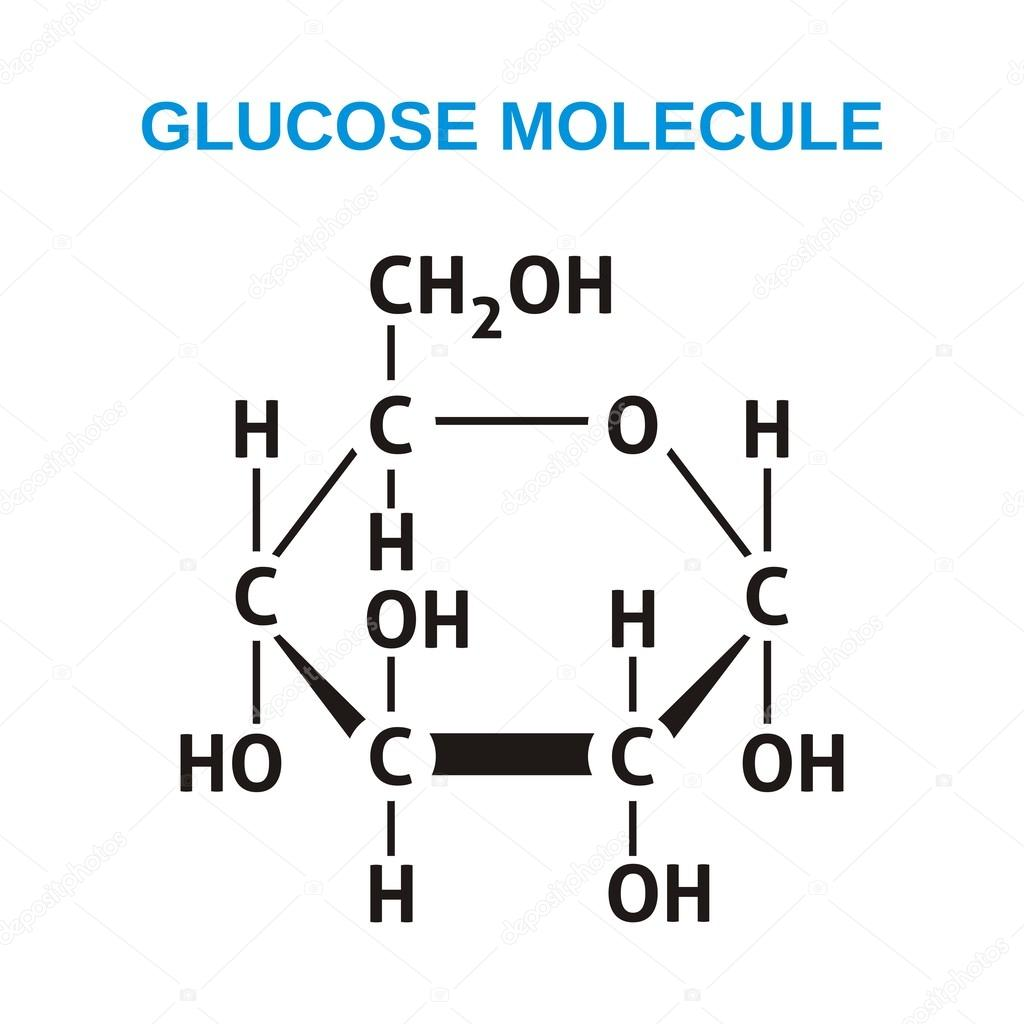 Glucose Stock Vectors Royalty Free Glucose Illustrations
