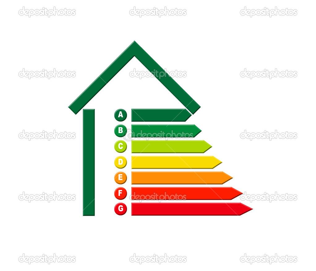 Certificazione classi energetiche casa elettrodomestici energy ...