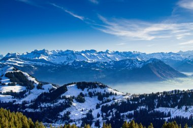 View from Mt. Rigi, Switzerland