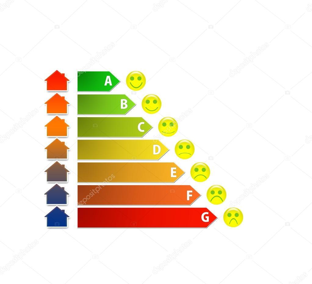 Diagramm der Haus-Energie-Effizienz-Rating mit smileys — Stockfoto ...