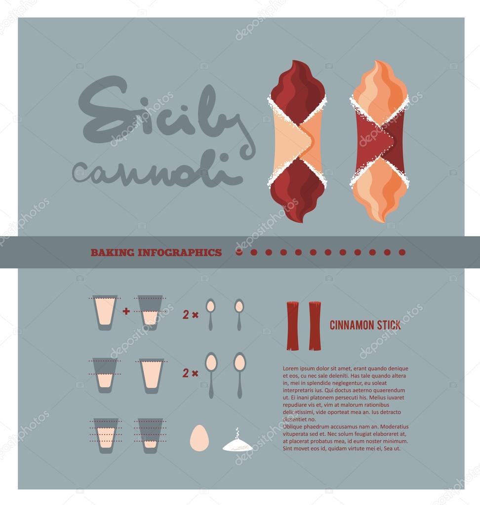 cannoli dessert cooking inforgaphics — Stock Vector © yemelianova ...