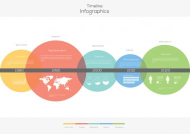 Timeline Circles Infographic.