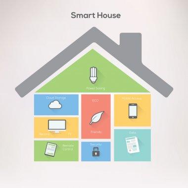 Smart home Infographics Concept.