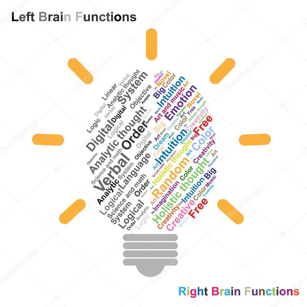 Creative brain Idea concept background design for poster flyer