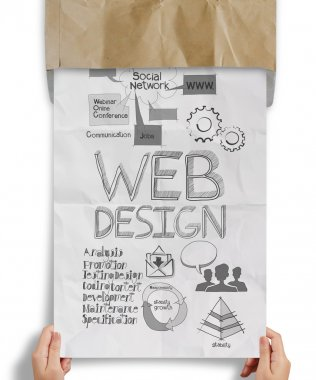 hand holding web design handrawn icons on paper background post