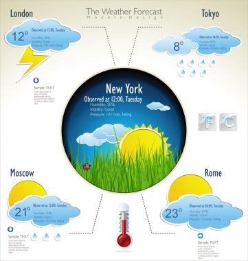 Modern weather forecast template