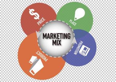 4 P marketing business concept