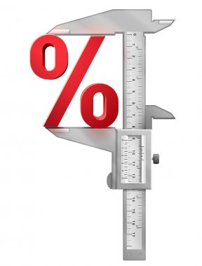 Caliper measures percentage symbol