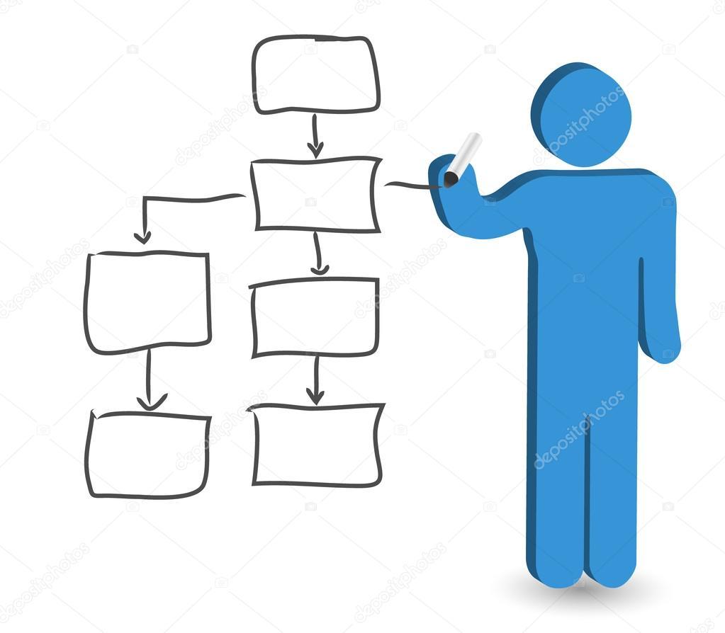 Diagrama de flujo de vaco de dibujo de la figura de persona diagrama de flujo de vaco de dibujo de la figura de persona archivo imgenes vectoriales ccuart Images