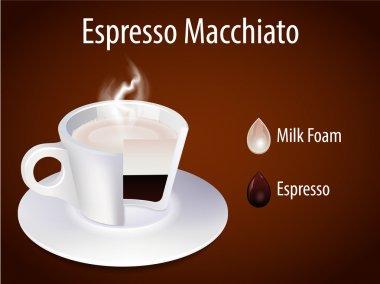 Coffee cup. Espresso Macchiato