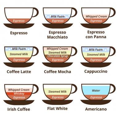 CoffeeSet
