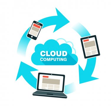 Cloud computing, responsive web design