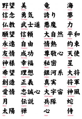 Japanese Kanji, Tattoo words
