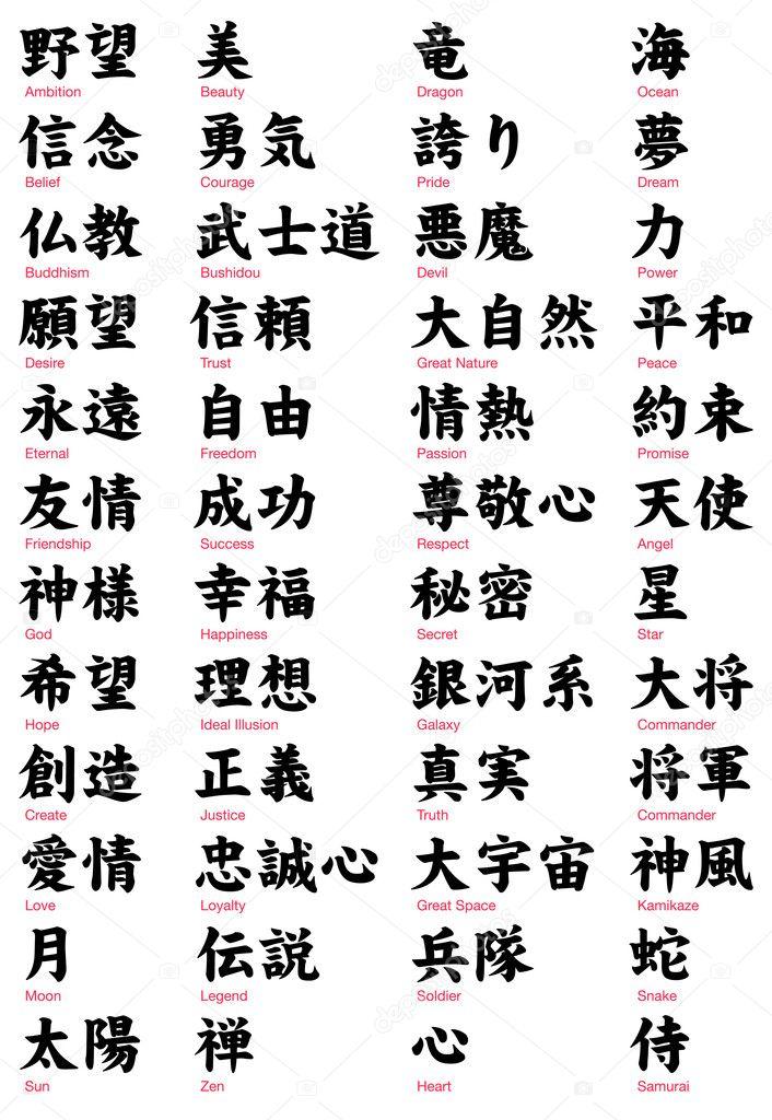 Japoński Kanji Tatuaż Słowa Grafika Wektorowa Klokdesign 18995019