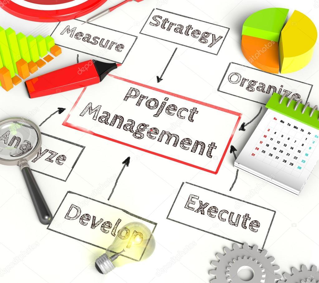 Project management flow chart stock photo giovannicancemi project management flow chart stock photo geenschuldenfo Images