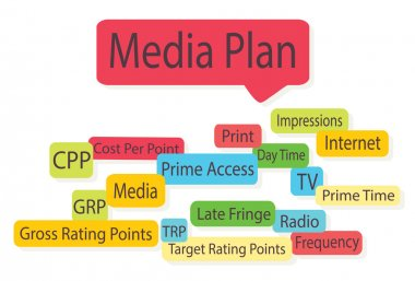 Media Plan. Media Planning Scheme with CPP, GRP and TRP for Print, TV and Internet