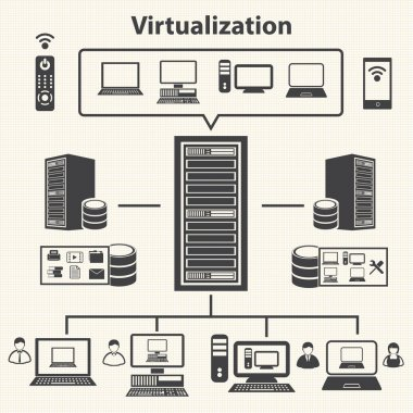 Virtualization computing and Data management icons set. Vector