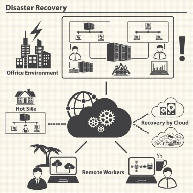 Disaster recovery, Cloud computing and Data management concept. Vector