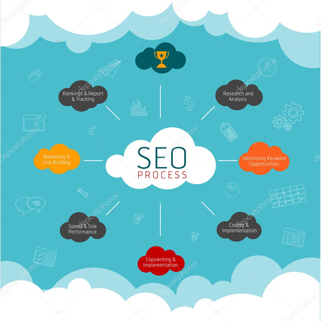 Flat design  concept of SEO