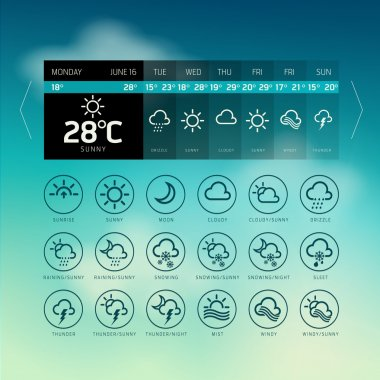 Modern Weather Widget Symbols and Interface Design. Vector illustration. Set of weather icons for web and mobile. Flat design easy editable for your design. stock vector