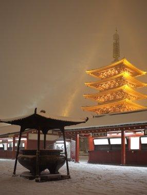 Japan temple , Asakusa Sensoji at