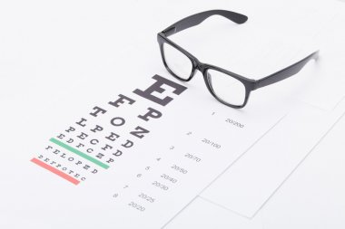 Eyesight test chart with glasses over it stock vector