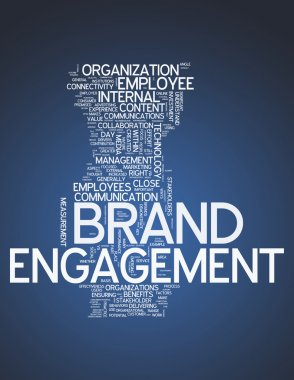 Word Cloud Brand Engagement