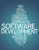 Fotografie Word Cloud Software Design