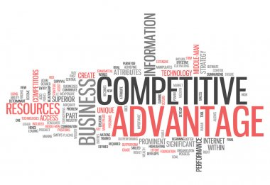 Word Cloud Competitive Advantage