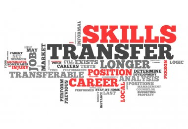Word Cloud Skills Transfer