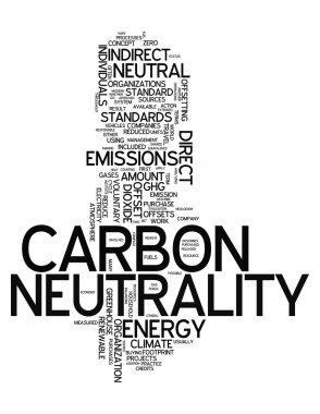 Word Cloud Carbon Neutrality