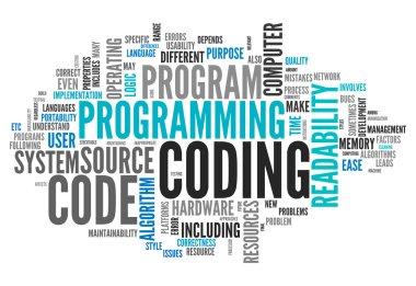 Word Cloud Coding