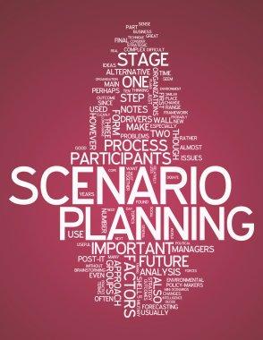 Word Cloud Scenario Planning