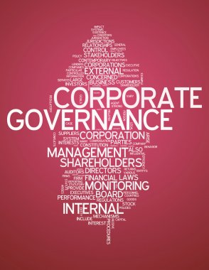 Word Cloud Corporate Governance