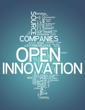 Word Cloud with Open Innovation related tags stock vector