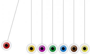 Eye Science